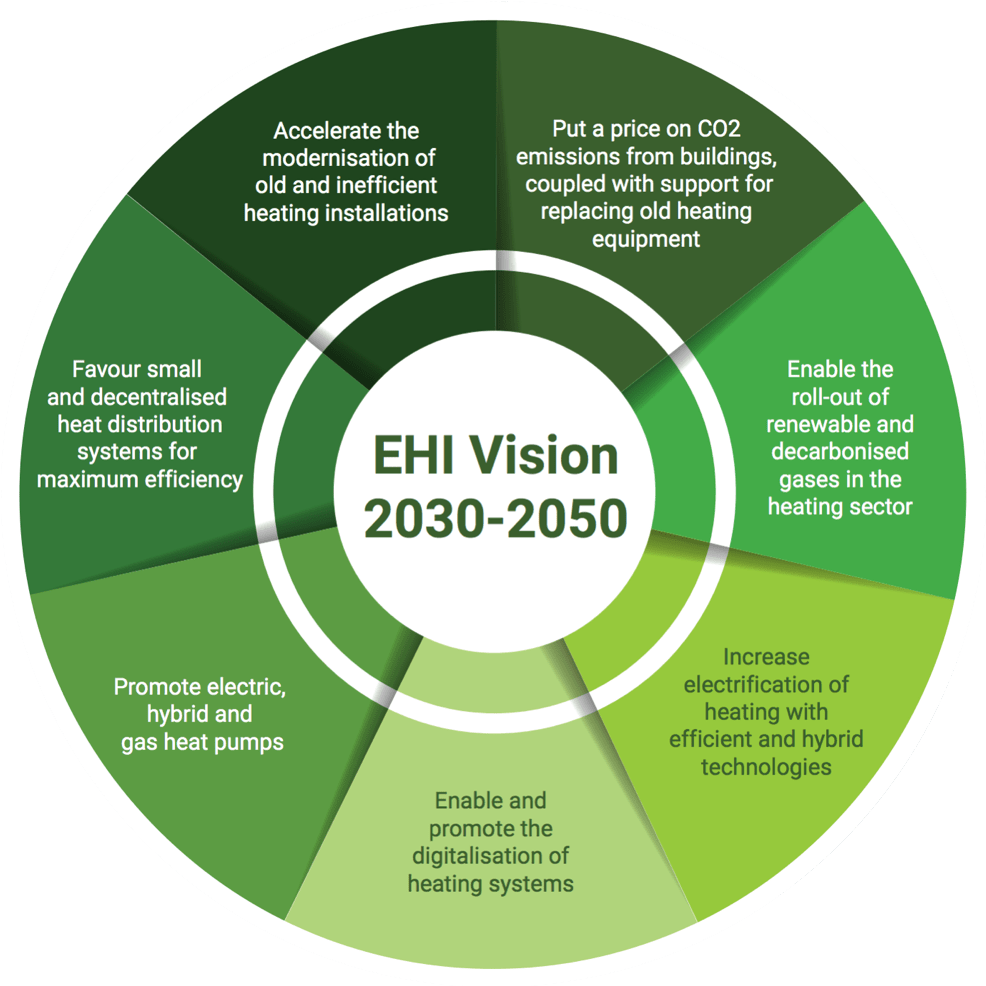 Vision transparent